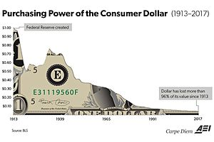 It's Been a Good Run: 70 Years of Dollar Dominance Draws to a Close