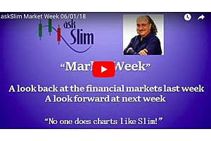 Steve Miller: Gold Market Update