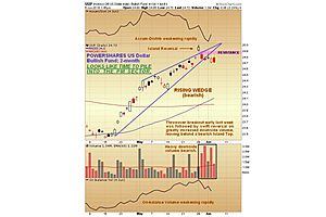 Clive Maund: Dollar breaking down - PM Sector General Buy Alert