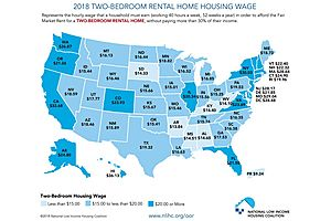 Minimum Wages Can't Pay for a 2-Bedroom Apartment Anywhere