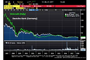 deutsche bank – the ultimate too big to fail bank