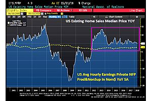 u.s. home prices at least affordable level since q3 2008