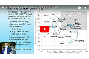professor steve keen: how private debt & credit cause financial crises