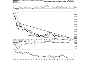 silver vs spx: weekly here is one more on silver