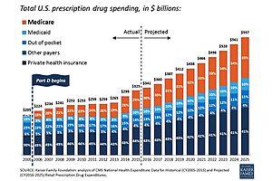 big pharma racketeering: infant seizure drug costs 486,050% more in us