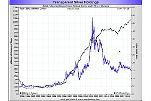 Update on Mike's Silver Holdings (Insider Exclusive)