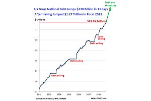 who bought $1.6 trillion of us national debt over the past 12 months?