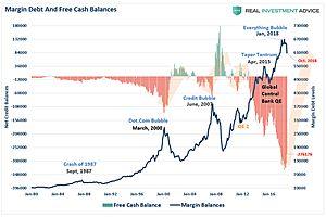 "Lance Roberts: ""Misdiagnosing the Risk of Margin Debt"""
