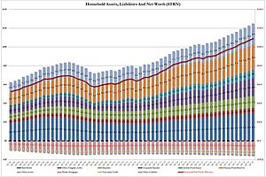 As Total US Household Wealth Hits New Record, the Top 0.1% Own as Much as the Bottom 90%