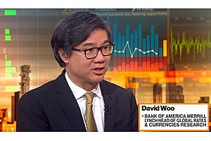 """I Have Not Been This Worried Since 2008"": BofA Head of Global Rates David Woo"