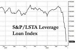 Credit Market Begins to Freeze: Zero Junk Bonds Priced for Month of December