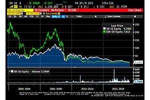 Deutsche Bank + Commerzbank = Ogre Zombie Bank