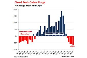 Next Phase in Trucking Boom-Bust Cycle Has Started
