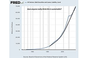 The Next Financial Crisis Won't Be Caused by Fraud