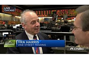 Yra Harris: Relevant Issues for Today's Global Macro Environment