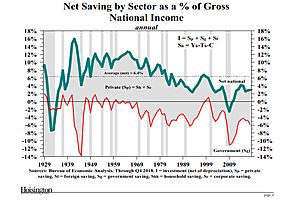 Dr Lacy Hunt: This Is One of the Most Important Charts in Economics