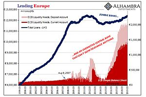 As Europe Keeps Falling, The Implications For Europe And Everyone Else