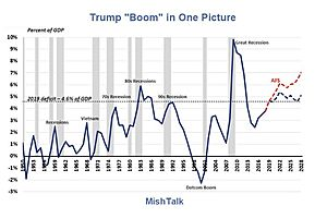 """The """"Boom"""" in One Picture"""