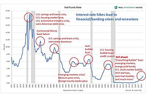 Expert Predictions: A 70% Stock Market Crash
