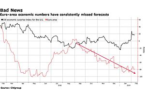 Europe Looks like the Biggest Threat to the Global Economy - Bloomberg