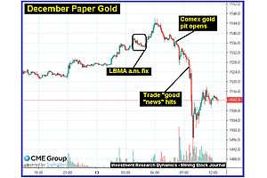 The Remarkable Resiliency Of Gold And Silver