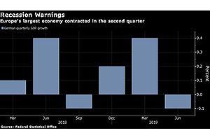Bundesbank Warns German Economy Could Enter Recession