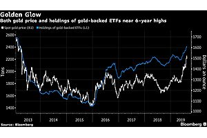 Swiss Gold Exports to U.K. Hit 6-Year High on ETF Surge