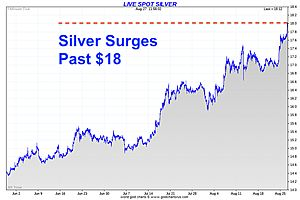 Silver Alert – New 2-Year Highs