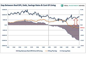 "Why The Measure Of ""Savings"" Is Entirely Wrong"