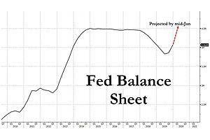 Repo: Fed to Flood Market With Gargantuan $365 Billion Year End Liquidity