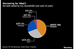 Big Economic Reads: Central Banks Hold Rates, Remember Volcker