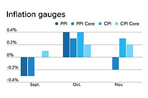 Inflation Path Uncertain as Fed Plans to Stay on Hold