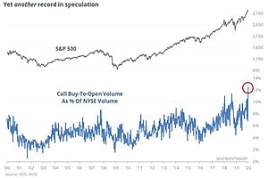 """See full story: """"It Just Keeps Getting Crazier"""": Options Speculation Reaches Record High"""