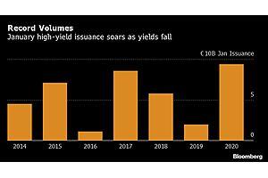 See full story: 'Peak Greed' Fuels Record Junk Bond Sales in Europe