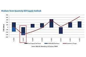 """See full story: The Debate Is Over: In Two Months """"Not QE"""" Officially Becomes QE 4"""