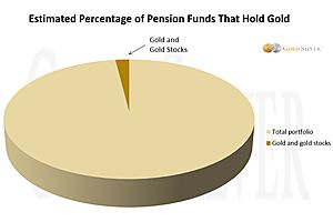 See full story: Pension Funds Join the Gold Party—Things Are About to Get Interesting