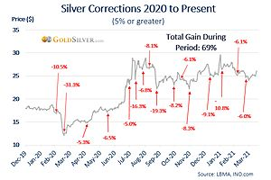 See full story: The 5 Realities About Silver—And What They Signal Is Ahead