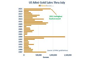 """See full story: This """"Chartorial"""" Says You're Not Wrong about Silver & Gold"""